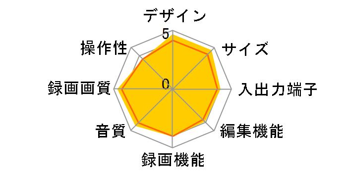 おうちクラウドディーガ DMR-2CW200