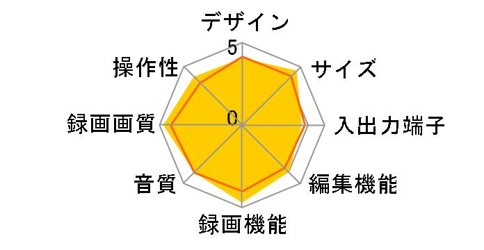 おうちクラウドディーガ DMR-2CW100