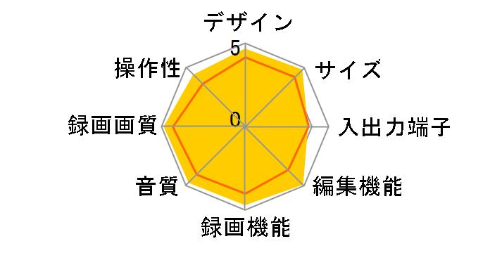 おうちクラウドディーガ DMR-2W50