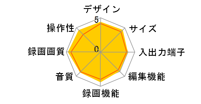 おうちクラウドディーガ DMR-2CW50