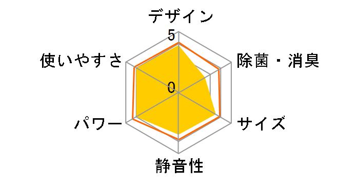 HA-S22C