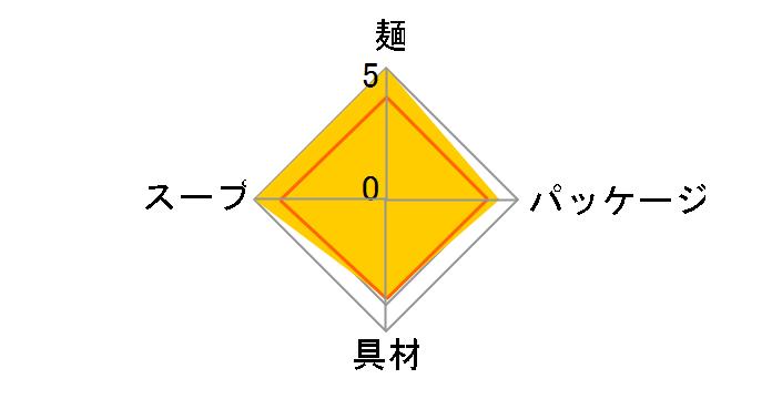 ラ王 背脂醤油 112g ×12食