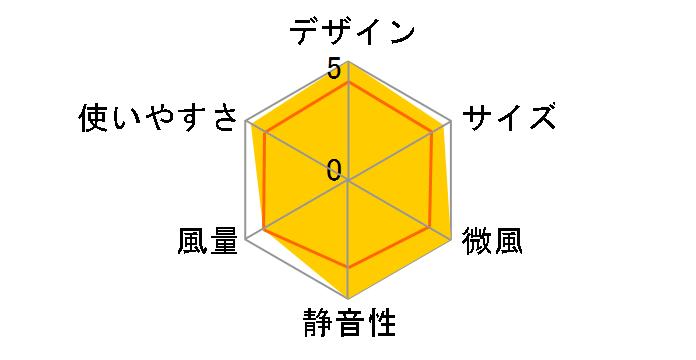 SEASONS R30J-DMY