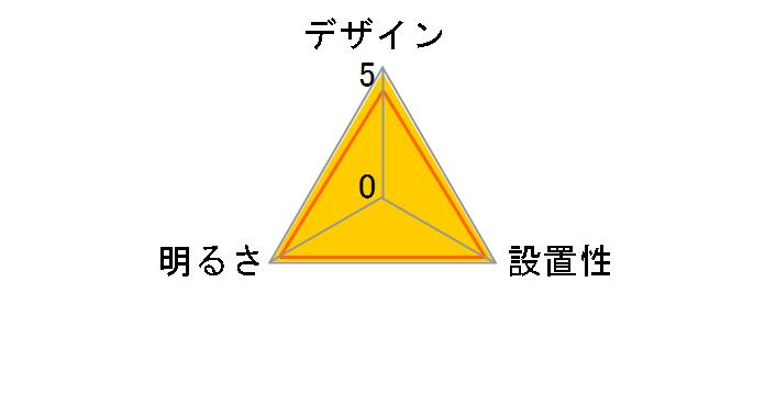 LHR1822