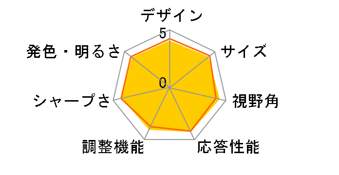 34WN750-B [34インチ]