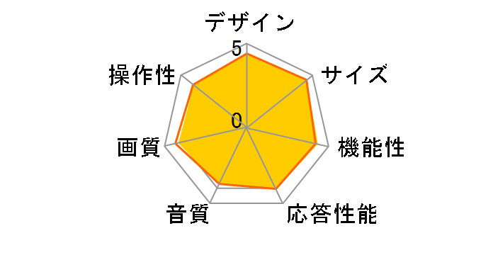 43U7F [43インチ]