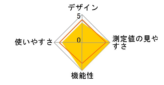 NURSE ANGIE パピッとサーモ mini NIR-02