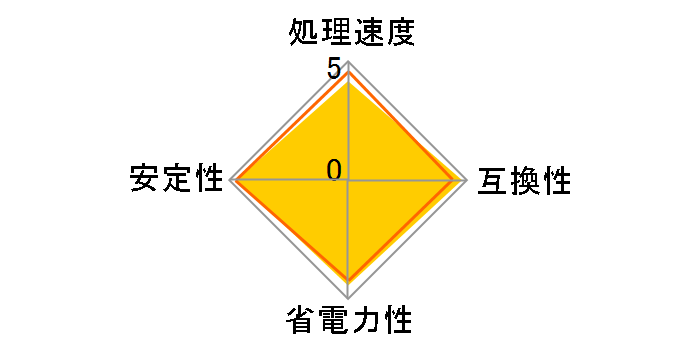 Ryzen 3 3100 BOX