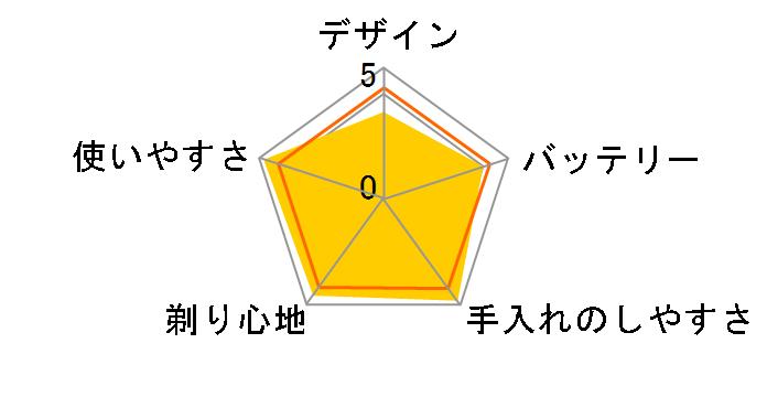 ラムダッシュ ES-MT21