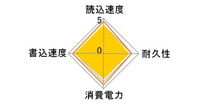 LEVEN JM600M2-2280256GB