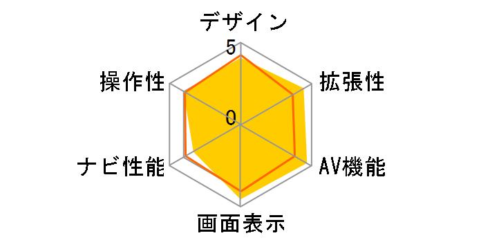 彩速ナビ MDV-M907HDF