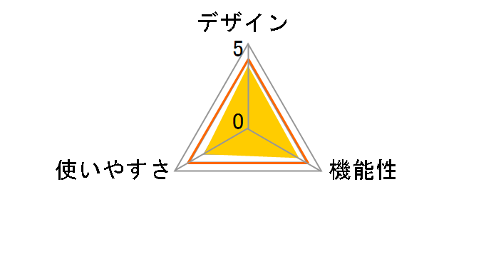 HV-F314