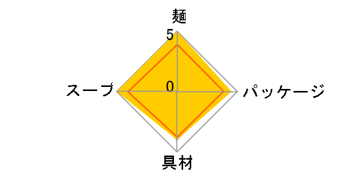 ラ王 麻辣担々 125g ×12食