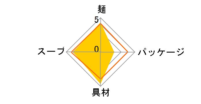 サッポロ一番 カップスター カレーうどん 84g ×12食