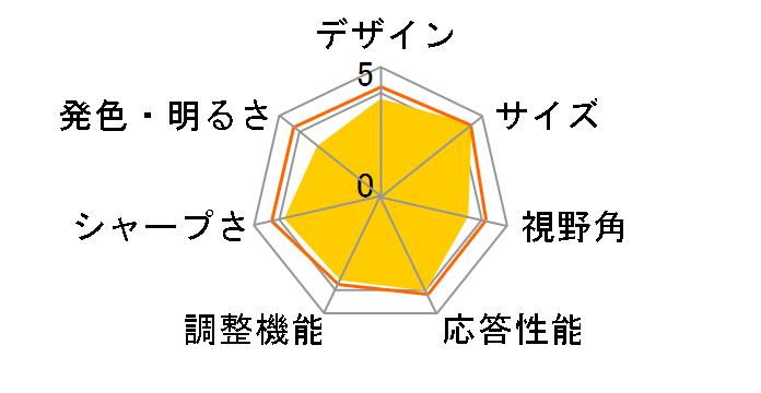 G32QC [31.5インチ]