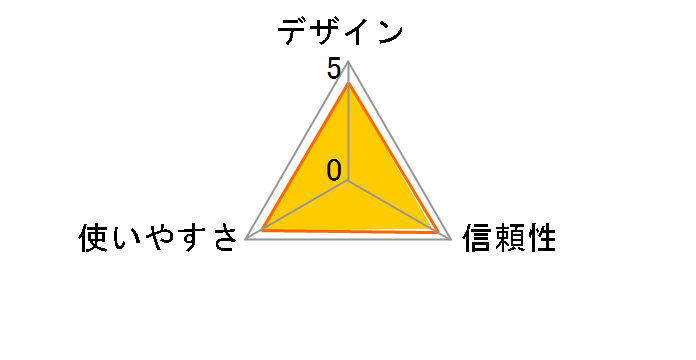 ぴタッチ USB-NFC3