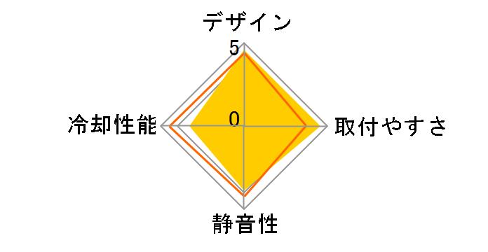 A71C RR-A71C-18PA-R1