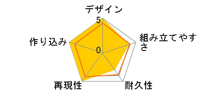 魔神英雄伝ワタル PLAMAX MS-06 空王丸