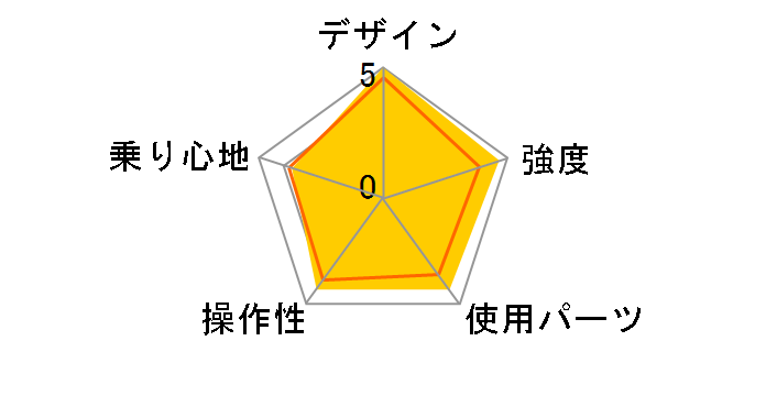 JE-206G 2020年モデル [OLIVE]