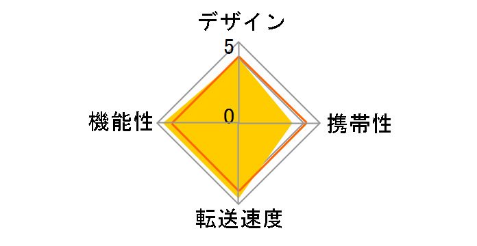 SDDR-A631-JNGNN [microUSB]