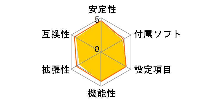 B550I AORUS PRO AX [Rev.1.0]