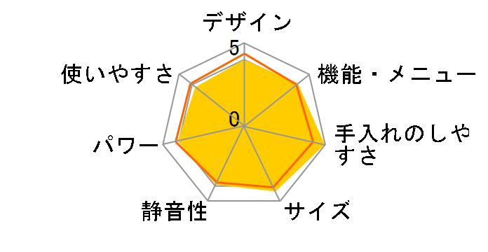 MRO-F6Y