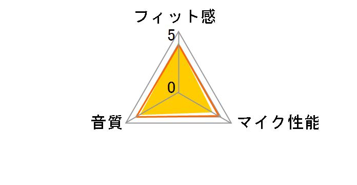 Quantum 100