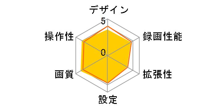 バルーチェ No.5610