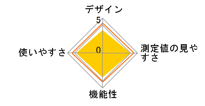 HCR-7104