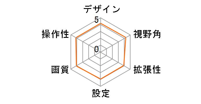 CMOS-DR750