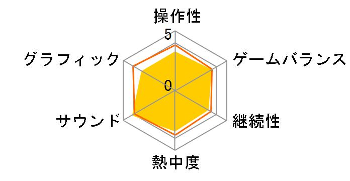 真・女神転生III NOCTURNE HD REMASTER [通常版] [PS4]