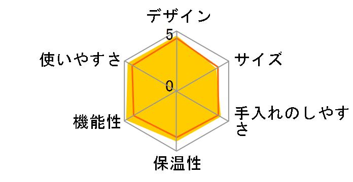 ACT-E040