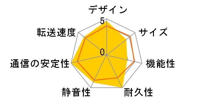 LOCKERSTOR 4 AS6604T