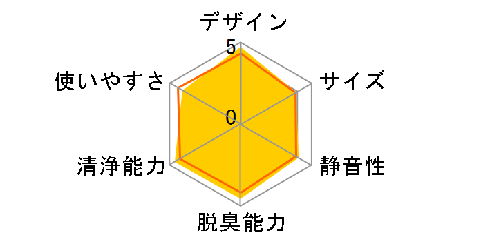 KI-NP100