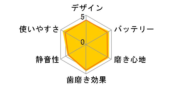 音波振動ハブラシ ドルツ EW-DL36-A [青]