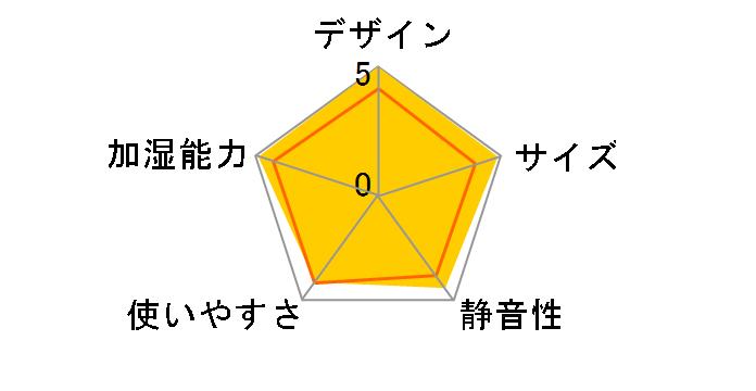 ダイニチプラス HD-3020