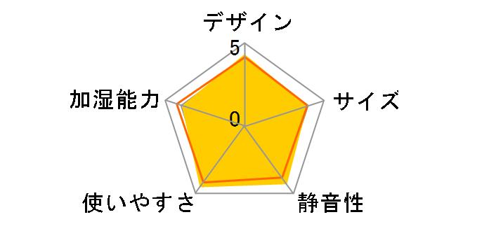 ダイニチプラス HD-5020