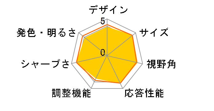 4F156 [15.6インチ]
