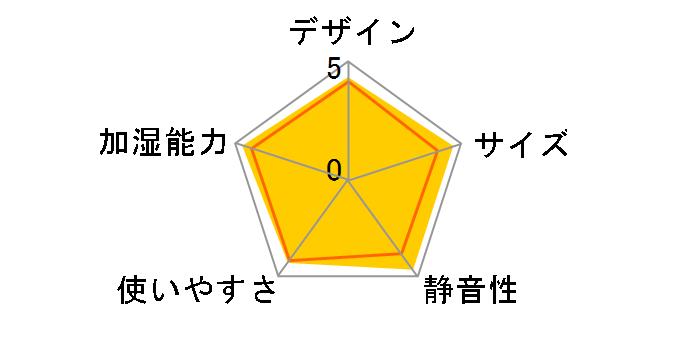 SHIZUKU touch+ FSWD-1200-WH