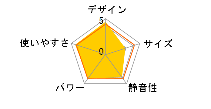 FH-VX3620BY(H) [グレー]