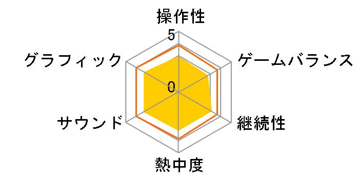 ぷよぷよテトリス2 [Nintendo Switch]