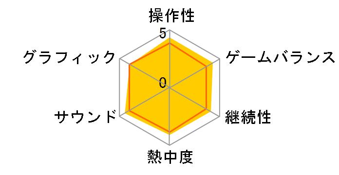 スーパーマリオ 3Dコレクション [Nintendo Switch]