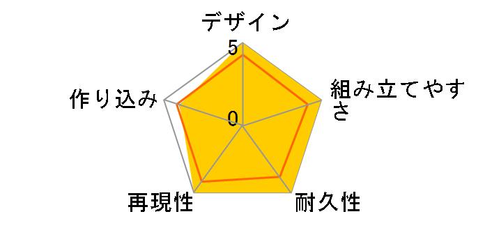 HGBD:R 1/144 コアガンダムII(G-3カラー)