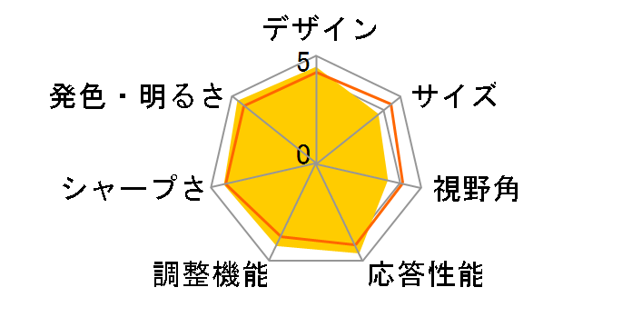 32UN550-W [31.5インチ]