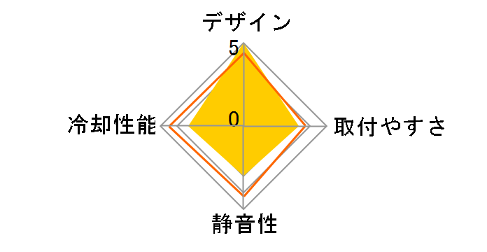 CRYORIG R5