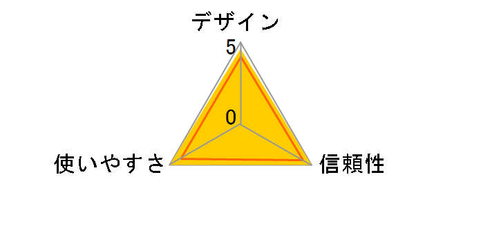 GP-ICCR/W [ホワイト]