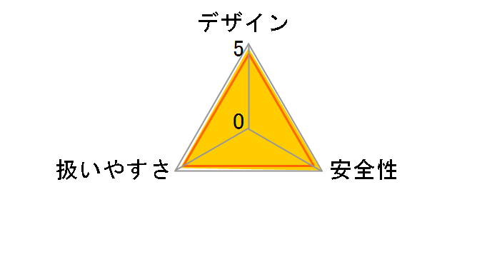 WH36DC (2XP)(L) [アグレッシブグリーン]