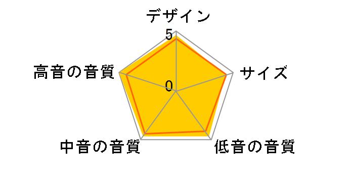 LS50 Meta [カーボン・ブラック ペア]