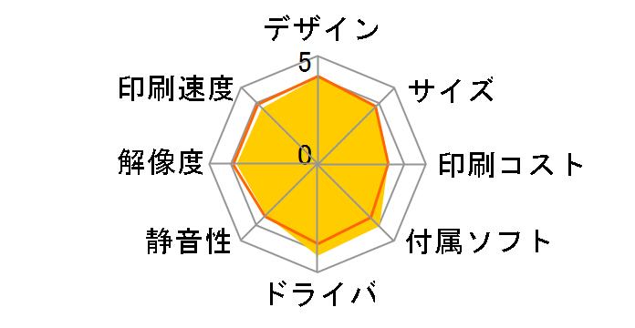 EW-M530F