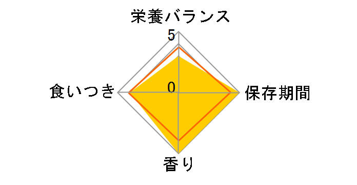 チャオ exちゅ〜る まぐろバラエティ 14gx50本